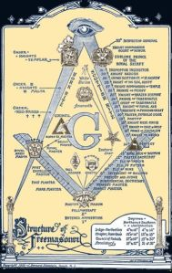Freemasons_structure