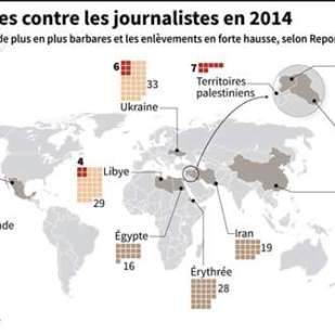 Violences contre les journalistes 2014