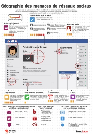 infographic-geography-of-social-media-threats-fr