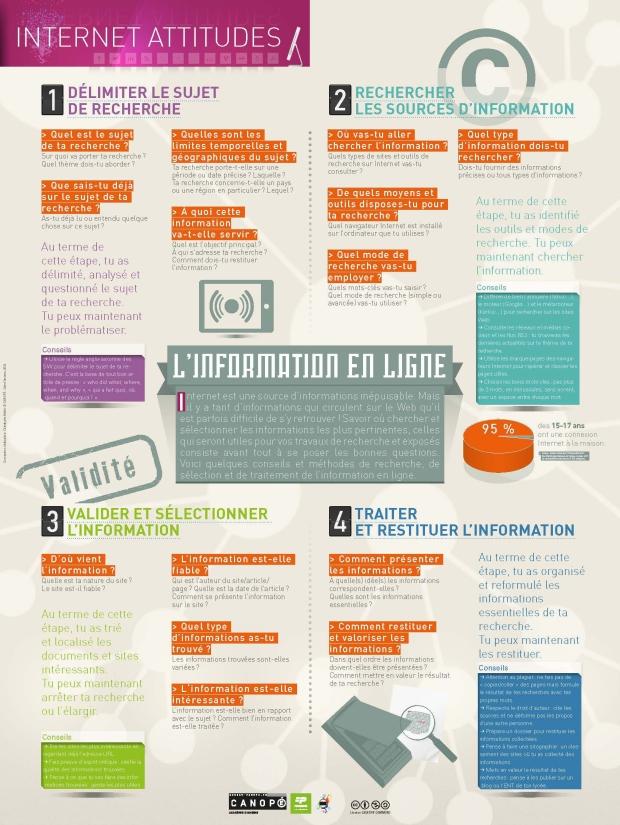 Infographie_information_en_ligne